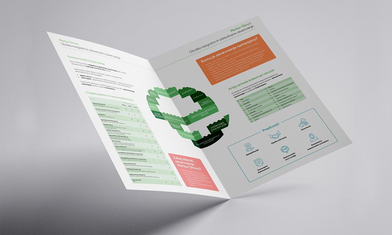 Izvajamo grafično oblikovanje tiskovin in ostalih elementov